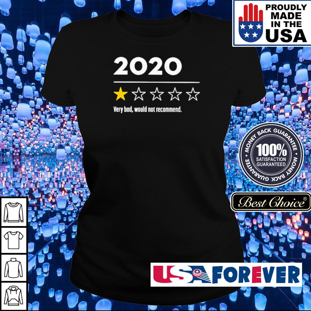 1 star 2020 very bad would not recommend s ladies